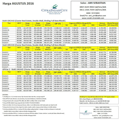 Harga Cluster Bukit ORCHID Citra Indah City
