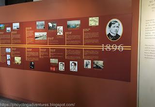 Jose Rizal Timeline