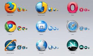 Macam-Macam Software untuk Mengakses Internet