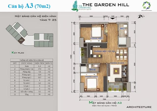 Thiết kế căn hộ A3 The Garden Hill