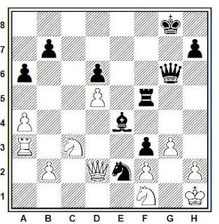Posición de la partida de ajedrez Morkry - Voronova (Hungría, 1984)