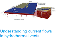 http://sciencythoughts.blogspot.co.uk/2015/06/understanding-current-flows-in.html