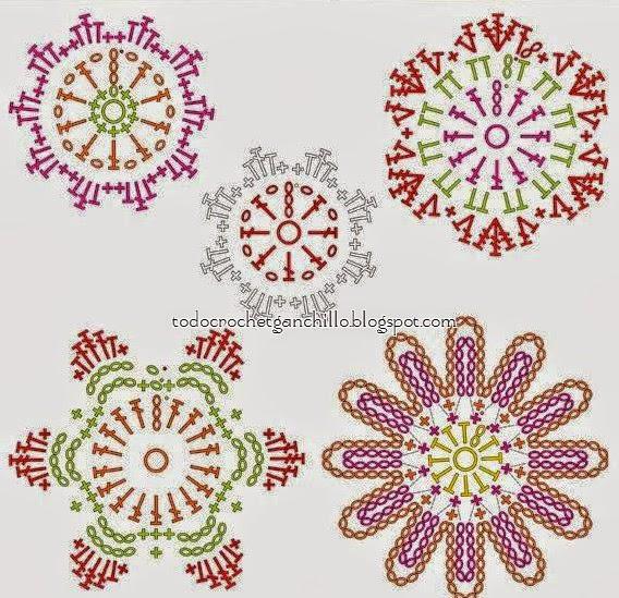 5 esquemas de flores crochet | Todo crochet