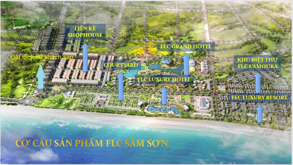 Phối cảnh dự án FLC Sầm Sơn Thanh Hóa