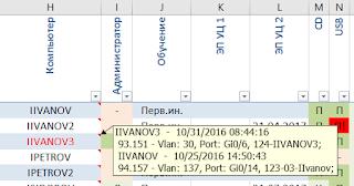 учет компьютеров пользователей в матрице доступа