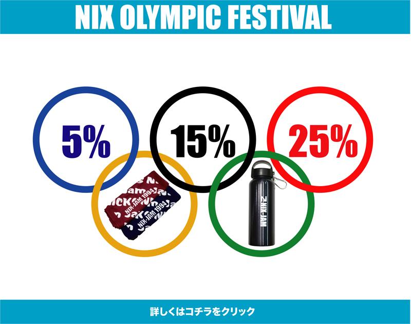 http://nix-c.blogspot.jp/2016/08/blog-post.html