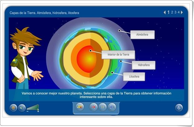 """""""Capas de la Tierra. Atmósfera, hidrosfera, litosfera"""" (Actividad interactiva de Ciencias Sociales de Primaria)"""