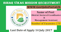 Bihar Vikas Mission Recruitment 2017– 170 District Sectoral Coordinator, Management Assistant