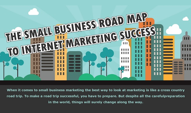 Image: The Small Business Road Map to Internet Marketing Success #infographic