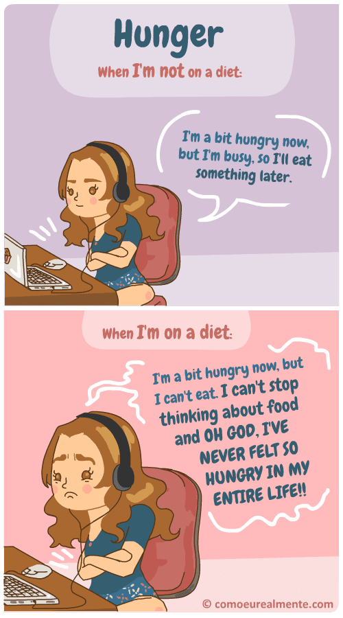 On regular days, I might even ignore that I'm hungry. When I'm on a diet, all I can think about is the fact that I'm hungry.
