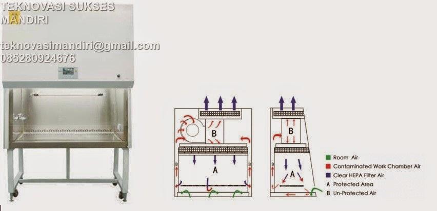 biosafety kabinet