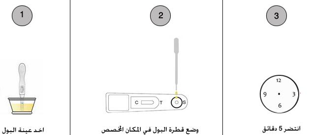 طريقة اجراء اختبار الحمل بالجهاز