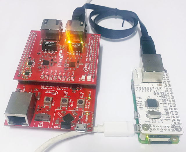 EtherCAT shield board for Raspberry pi on RPI Zero