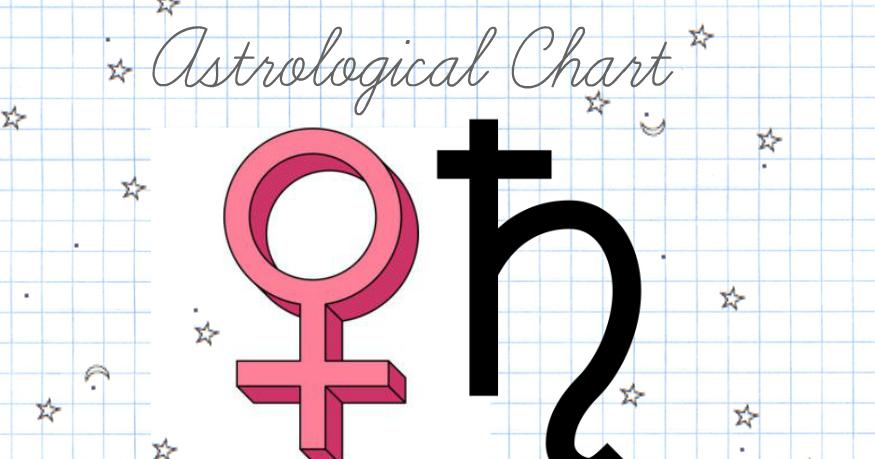 Astrology Marina: Venus Saturn Aspects - Beauty and Love