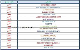 نصوص قرائية بالفرنسية لدعم تعثرات المتعلمين جاهزة للطباعة