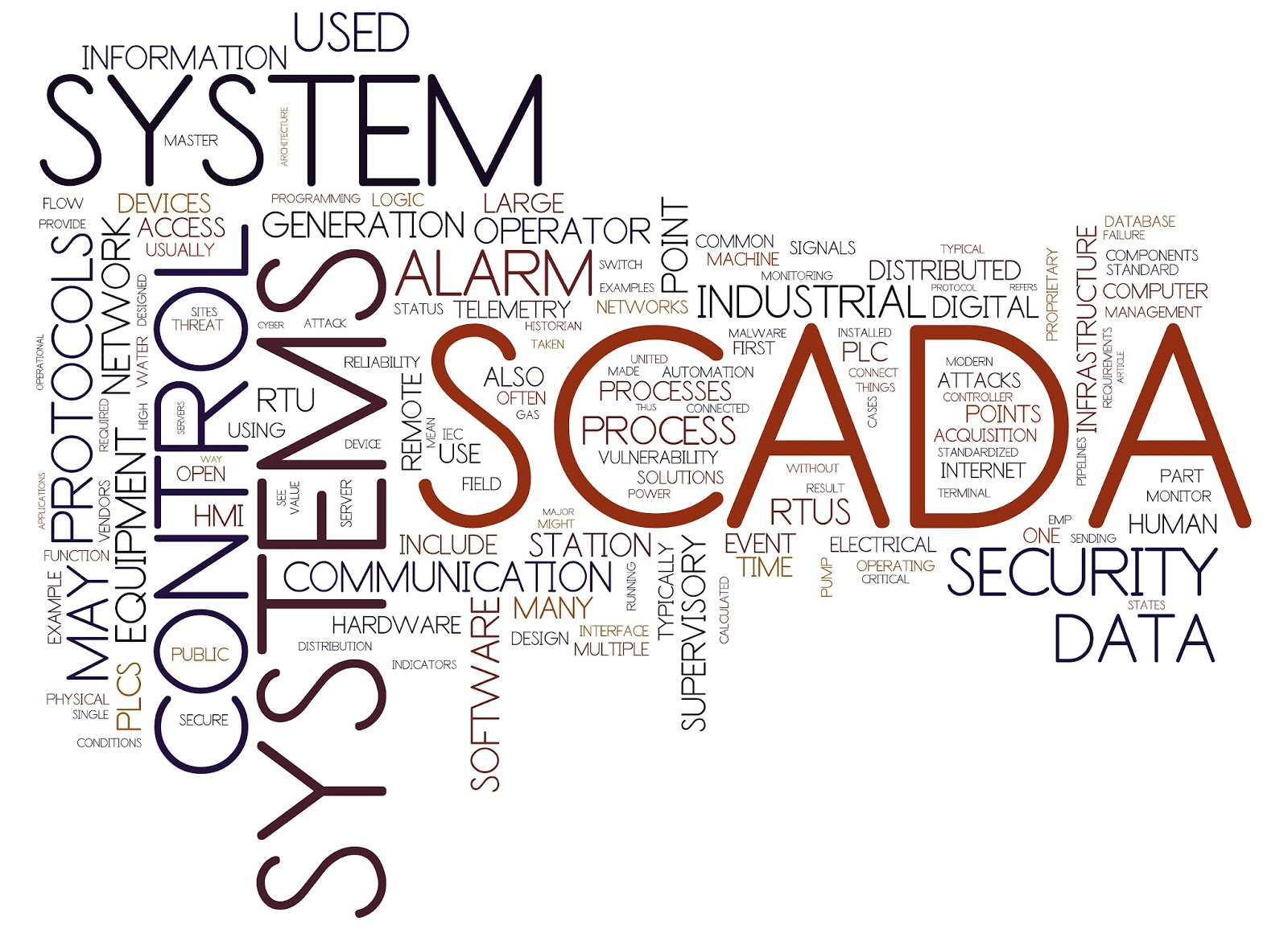 Wonderware: 7 Tips for Selecting the Right SCADA System for