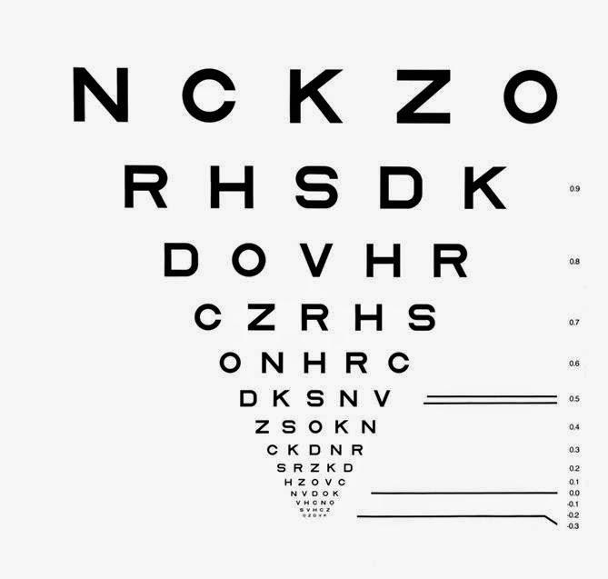 ETDRS Eye Chart