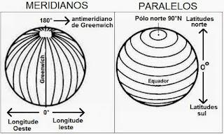 Resultado de imagen de paralelos y meridianos