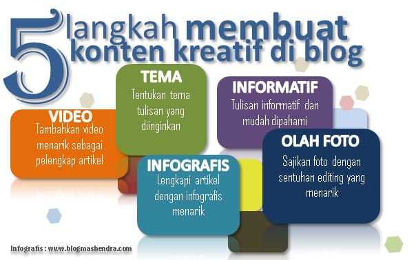 5 Langkah Membuat Konten Kreatif di Blog - Blog Mas Hendra