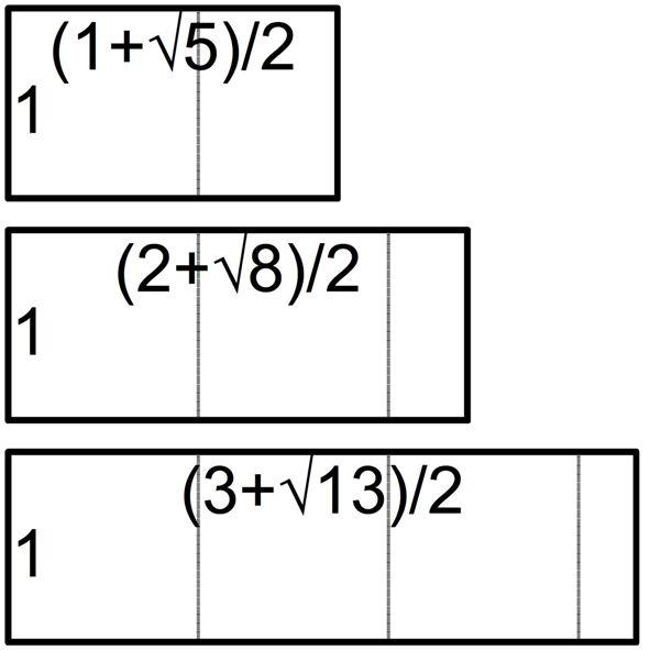 意外な数学英語 Unexpected Math...