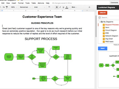The Best Google Drive Add-ons for Creating Flowcharts and Diagrams