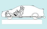 Diagnosa dan Perbaikan Front Wheel Drive (Penggerak Roda Depan)