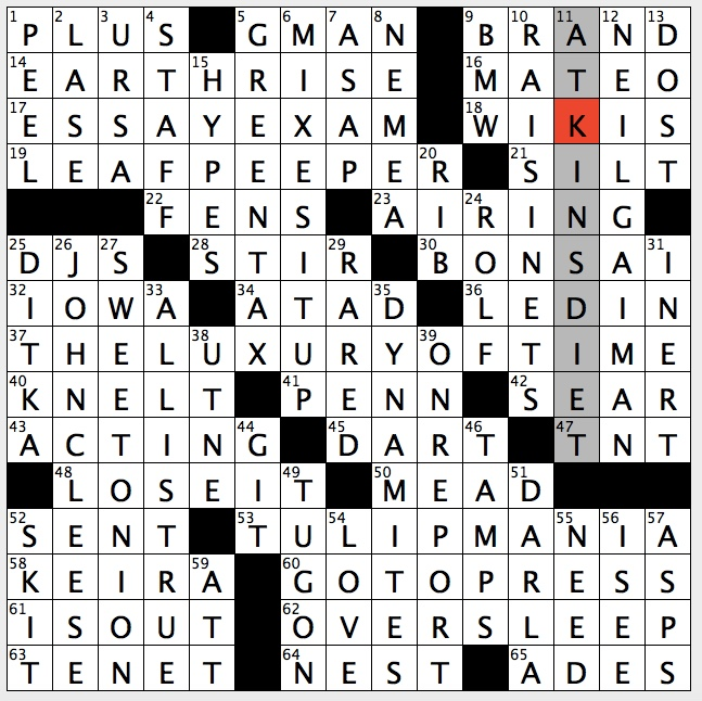Rex Parker Does the NYT Crossword Puzzle: Briton who wrote Fish