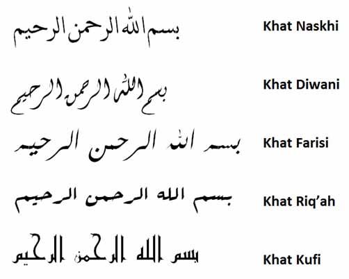 Kaligrafi Tulisan Jawi Khat Cikimm Com
