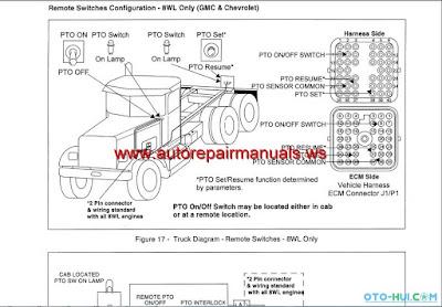 Free Auto Repair Manual : CAT 3126B C10 C12 Shop manual