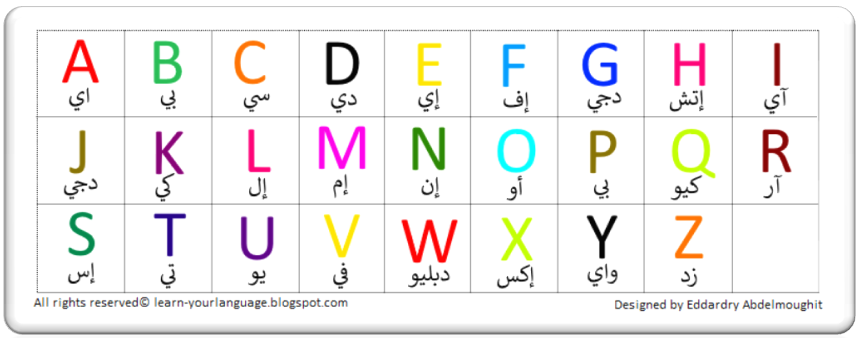 الحروف الانجليزية كاملة بالترتيب English Alphabet تعلم لغتك