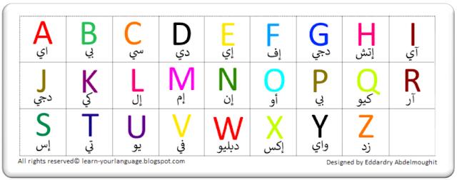 English alphabet in Arabic  الحروف الانجليزية