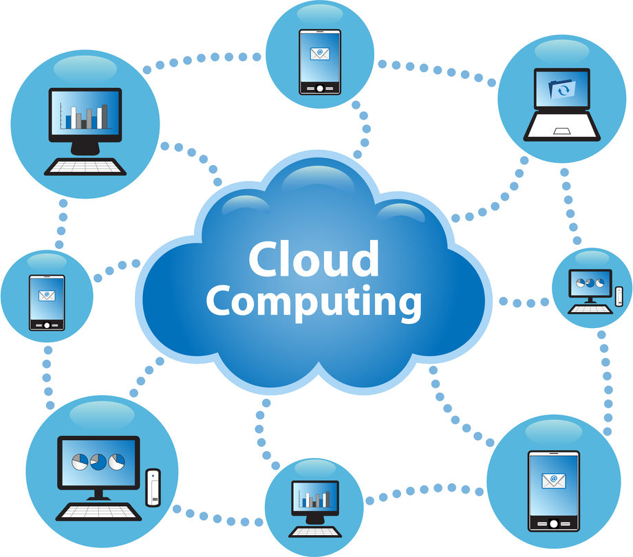 Cloud computing Services: How Cloud Computing Works