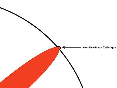 The magic tricks you develop