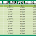 RAMADAN KAREEM 2018 TIME TABLE, SEHRI TIMING FOR RAMADAN 2018, IFTAAR TIMING FOR RAMADAN 2018