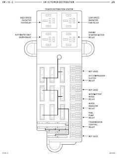 7 3 Fuel Heater Connector