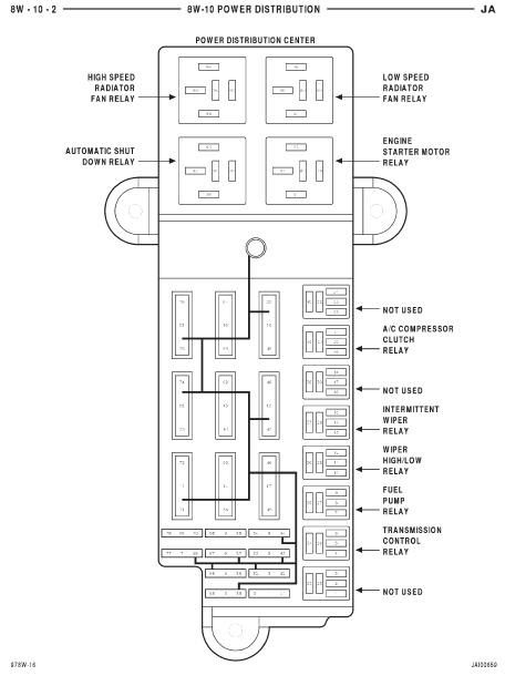 repairmanuals: Dodge Stratus 1997 Wiring Diagrams