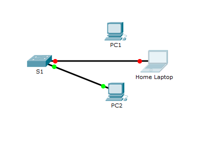 2 2 4 10 Packet Tracer - Troubleshooting Switch Port