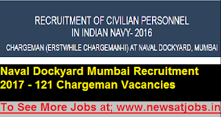 Naval-Dockyard-Mumbai-12-Chargeman-Recruitment-2017