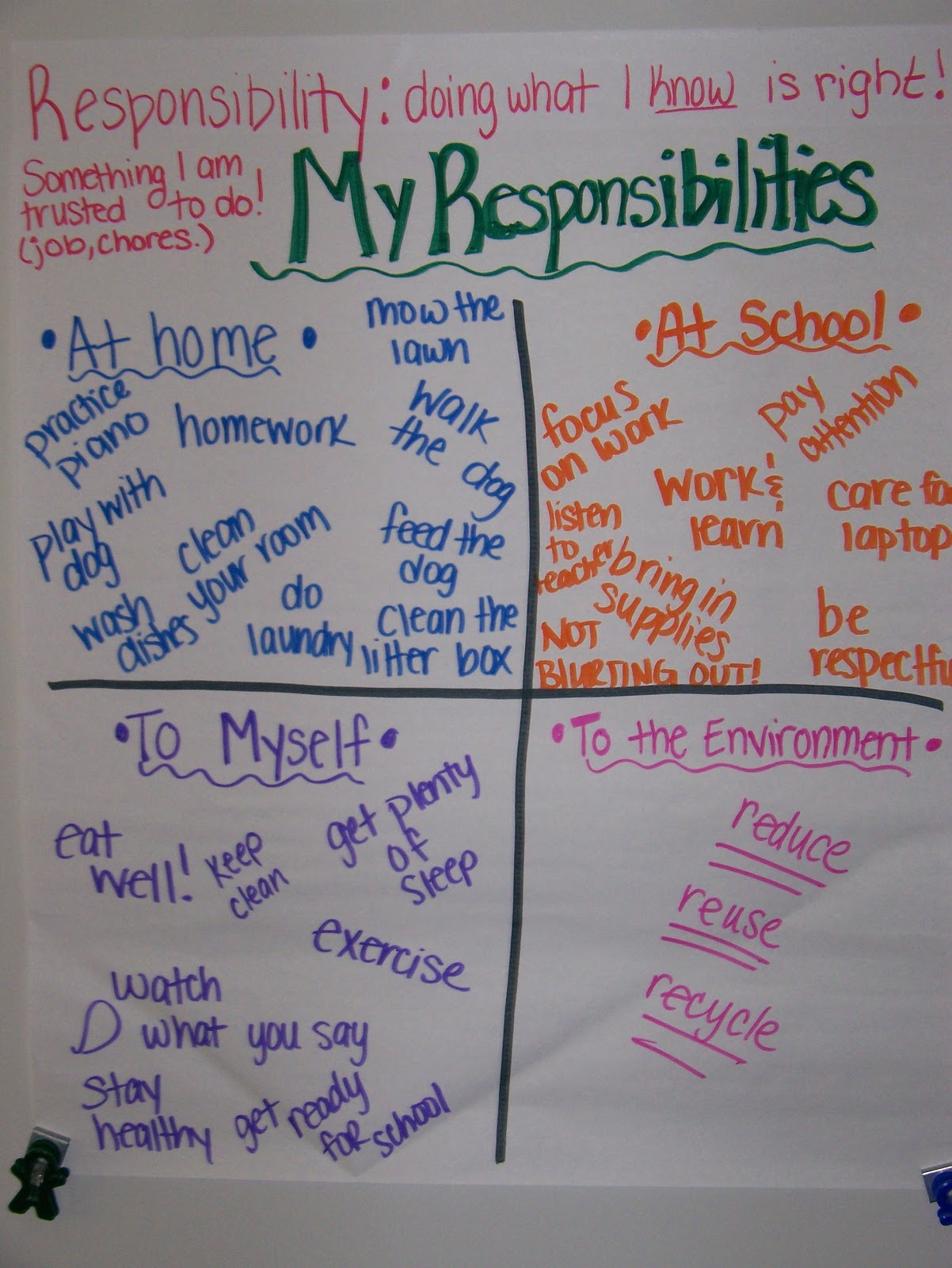Pawsitive School Counseling Goal Setting And