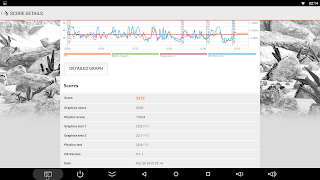 Análise: Box Android MXIII-G 34