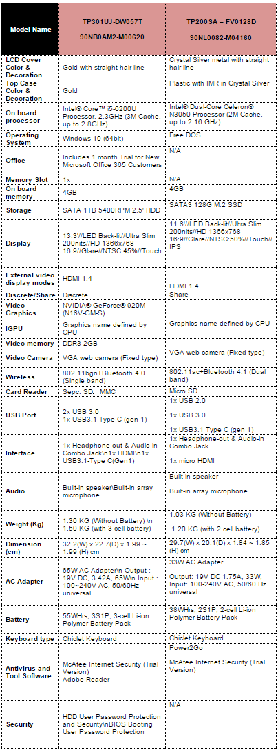 Asus VivoBook Flip Models