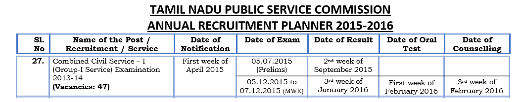 tnpsc group one announcement 2015