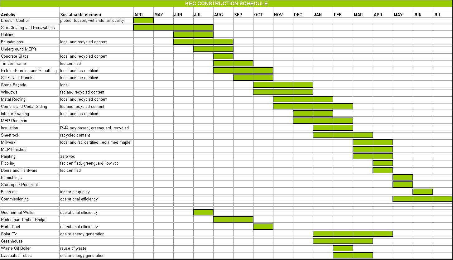 House Building Schedule - Architectural Designs