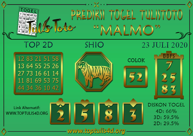 Prediksi Togel MALMO TULISTOTO 23 JULI 2020