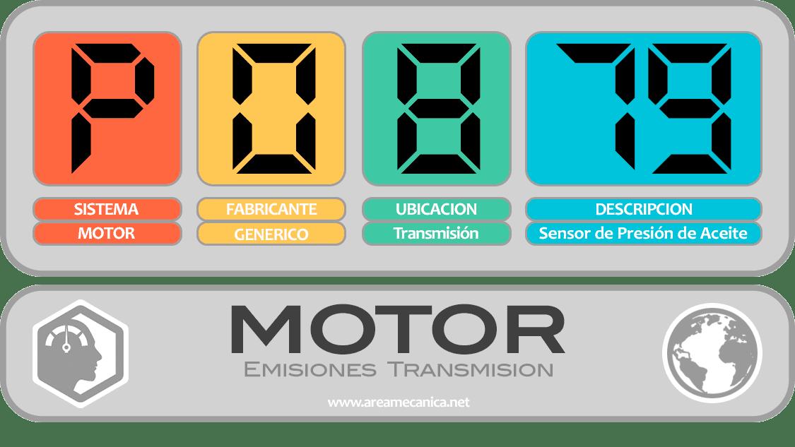 CODIGOS DE FALLA (P0800-P08FF) MOTOR | OBD2 | DTC