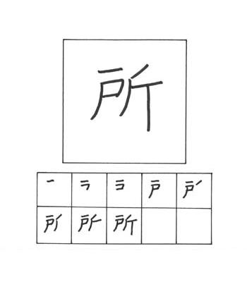 kanji tempat