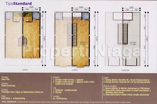 Ruko-Sentul-Tower-Apartemen-(STA)-Tipe-Standard-Sentul