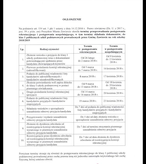 26 lutego rusza rekrutacja do I klas Szkoły Podstawowej w Zawierciu na rok szkolny 2018/2019.