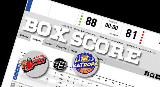 Box Score List: Alaska Aces vs TNT Katropa 2018 PBA Governors' Cup