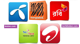 How-To-Check-Your-Mobile-Balance-Grameenphone-Banglalink-Robi-Airtel-Teletalk-Citycell